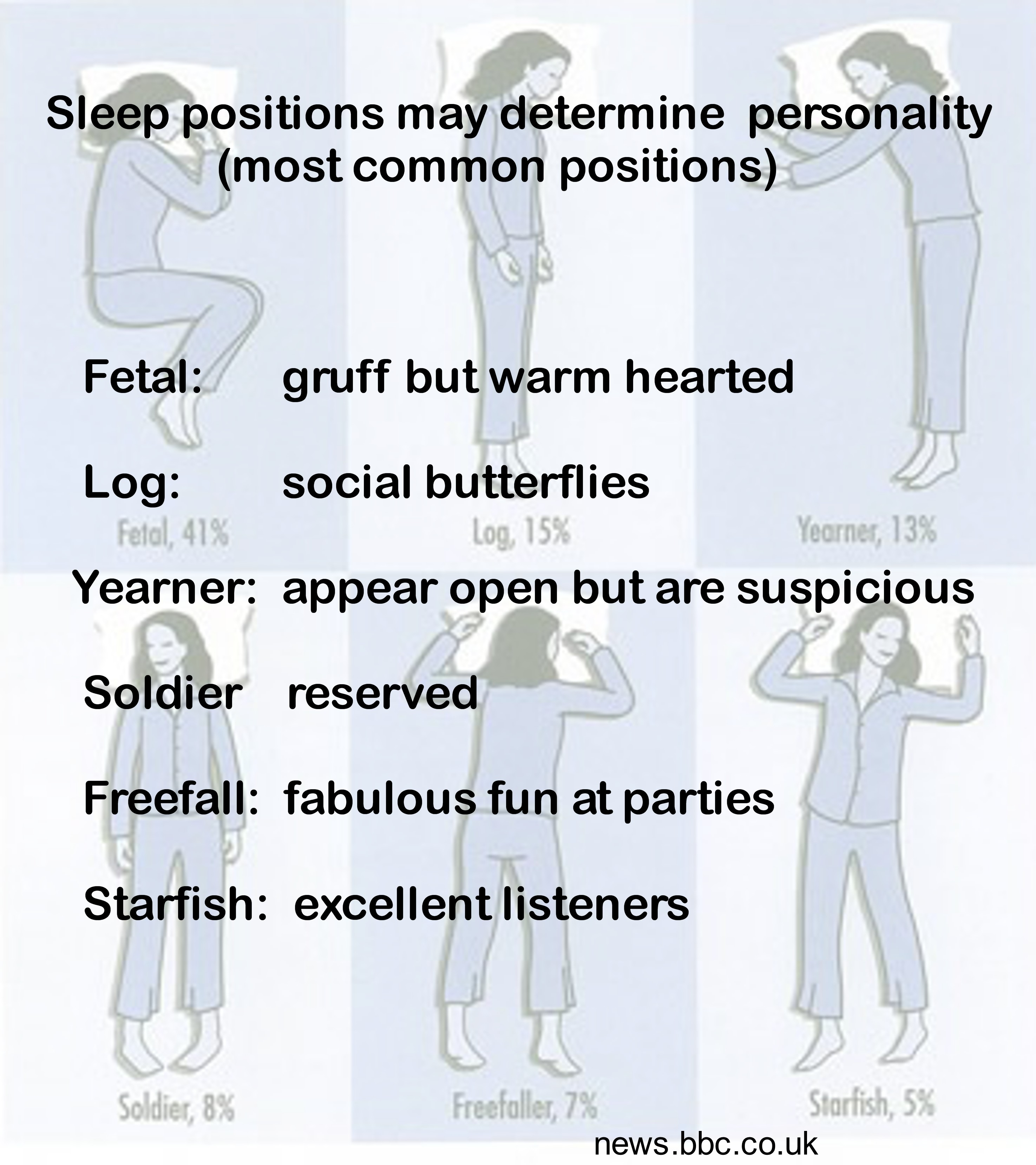 sleep positions meaning images galleries with a bite. Black Bedroom Furniture Sets. Home Design Ideas