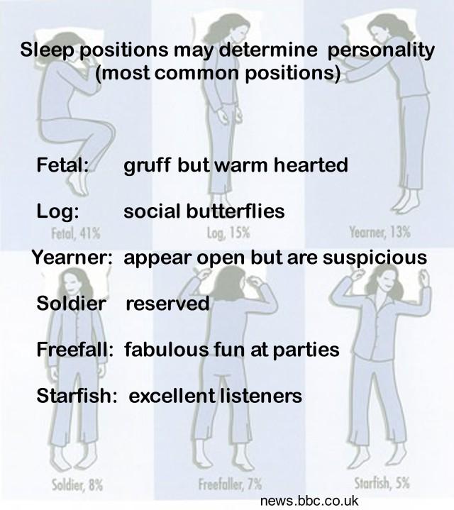4Sleep Positions